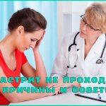 Этапы лечения гастрита